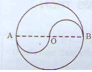 Solve problem 3, page 97, Math 5 textbook |  To study well Math 5