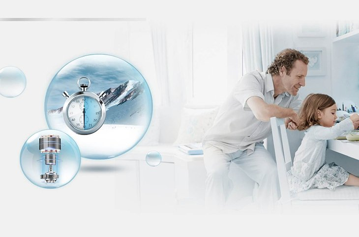 Adjust the power to your liking Gear - Midea Air Conditioner